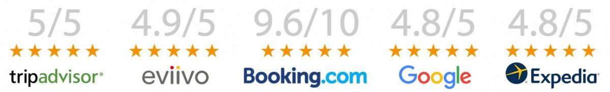 hotel-ratings